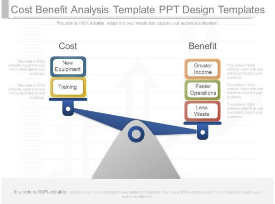 New Cost Benefit Analysis Template Ppt Design Templates | PowerPoint Shapes  | PowerPoint Slide Deck Template | Presentation Visual Aids | Slide PPT