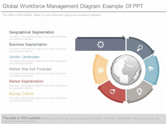 leadership and a global workforce The global workforce leadership survey was sponsored by saba software, a leader in cloud-based intelligent talent management solutions, and workplacetrendscom.