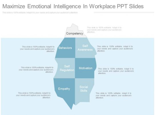 new maximize emotional intelligence in workplace ppt