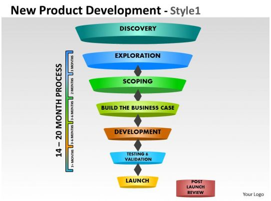 New Product Development Funnel Diagram | PowerPoint Shapes ...