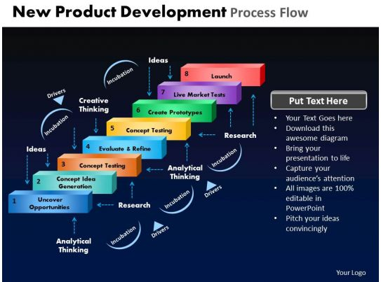 New Product Development Process Flow Powerpoint Slides And ...