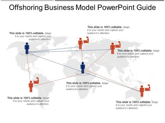 offshoring business model powerpoint guide