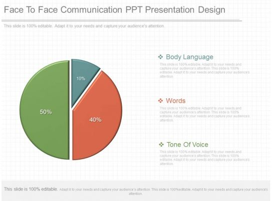 one face to face communication ppt presentation design