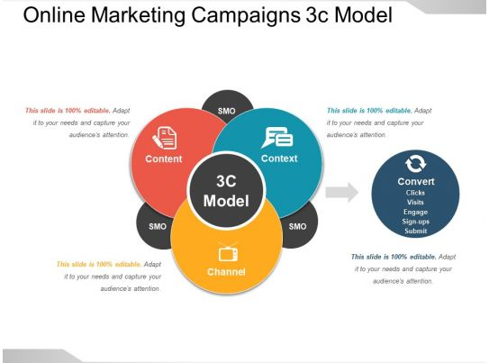 online marketing campaign template - online marketing campaigns 3c model powerpoint show