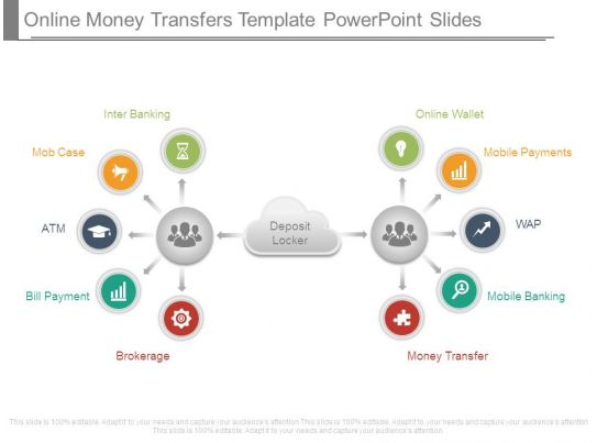 online money transfers template powerpoint slides