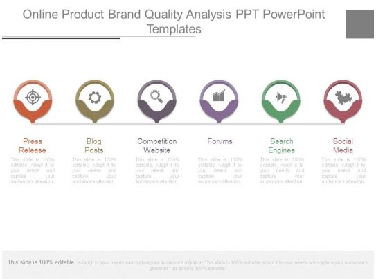 brand assessment template - online product brand quality analysis ppt powerpoint templates