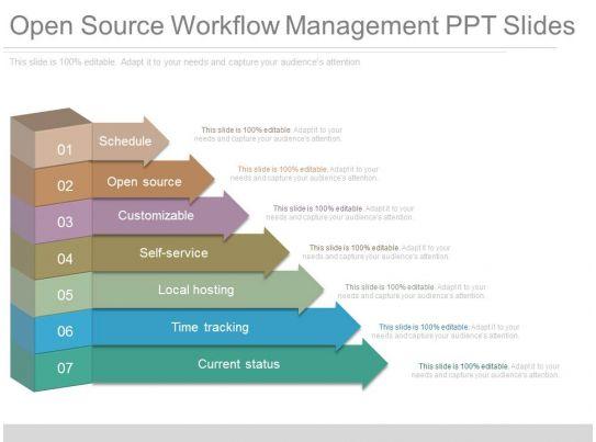 open source template engine - open source workflow management ppt slides presentation