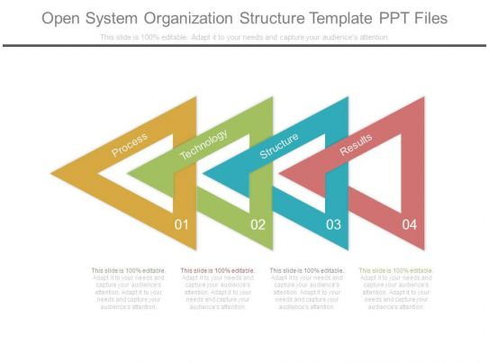 open system organization structure template ppt files