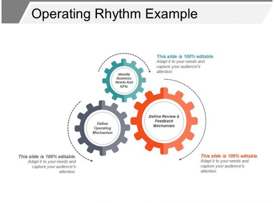 Operating rhythm example powerpoint templates designs ppt slide operating rhythm example powerpoint templates designs ppt slide examples presentation outline cheaphphosting Choice Image