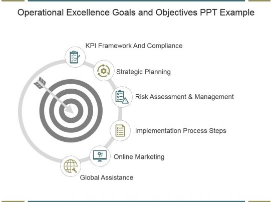 operational excellence goals and objectives ppt example powerpoint
