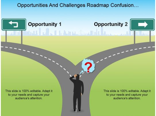 Opportunities And Challenges Roadmap Confusion Decision ...