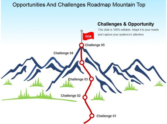 Opportunities And Challenges Roadmap Mountain Top ...
