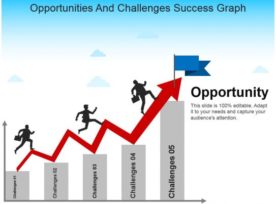 Opportunities And Challenges Success Graph Powerpoint ...