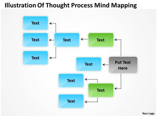 Organisation hierarchy chart illustration of thought for Thought process map template