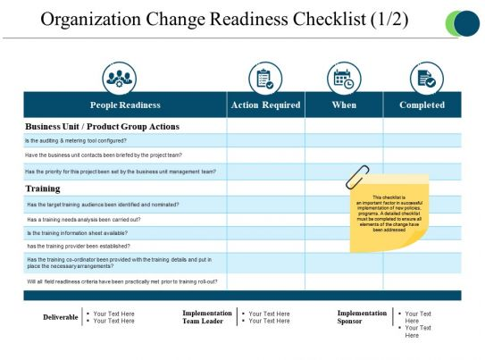 Organization Change Readiness Checklist Ppt Sample