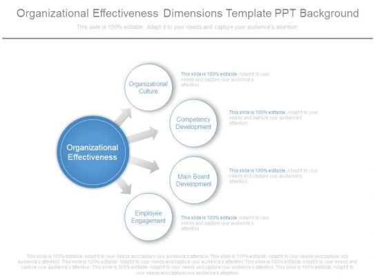 organizational effectiveness dimensions template ppt ... organizational effectiveness diagrams #3