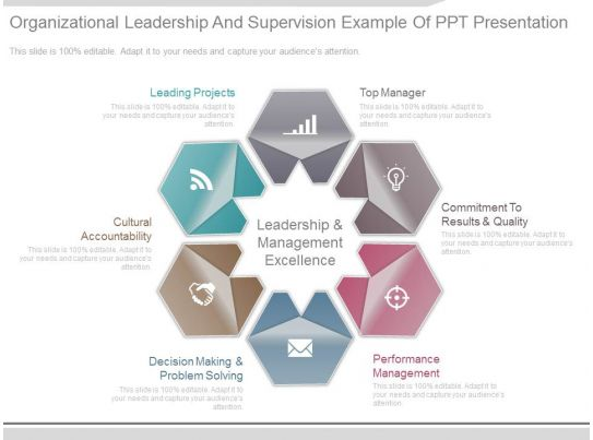 """comparison supervision and leadership Basis for comparison management  difference between leadership and management difference between  """"difference between management and administration ."""