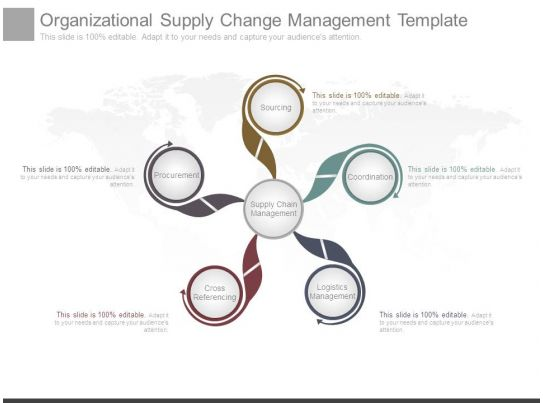 organizational supply change management template. Black Bedroom Furniture Sets. Home Design Ideas