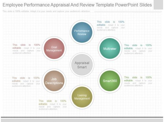 original employee performance appraisal and review template powerpoint slides. Black Bedroom Furniture Sets. Home Design Ideas
