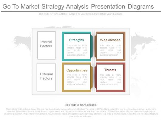 an analysis of the market garden strategy Situation analysis the 'exclusive business hotels of the world' group is the ninth largest international hotel chain in the world, with over 320 wholly owned and managed properties the group specializes in occupying strategic, inner city locations and serving primarily corporate clients.
