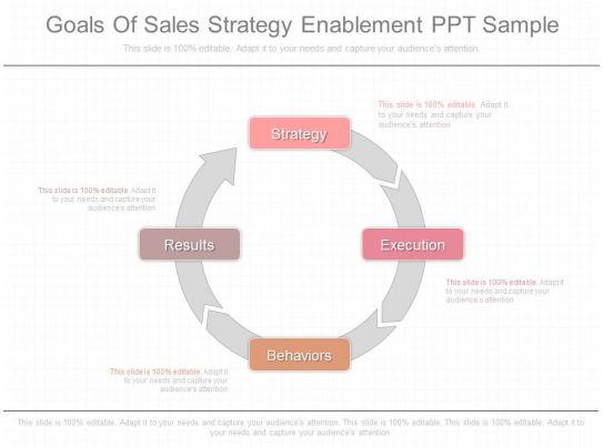 original goals of sales strategy enablement ppt sample. Black Bedroom Furniture Sets. Home Design Ideas