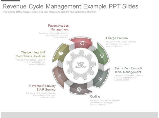 original revenue cycle management example ppt slides