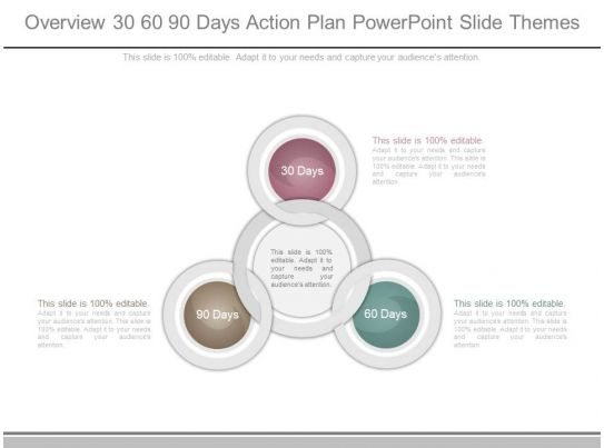 first 100 days plan template - overview 30 60 90 days action plan powerpoint slide themes