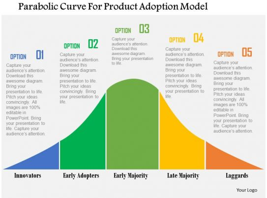 Parabolic Curve For Product Adoption Model Flat Powerpoint