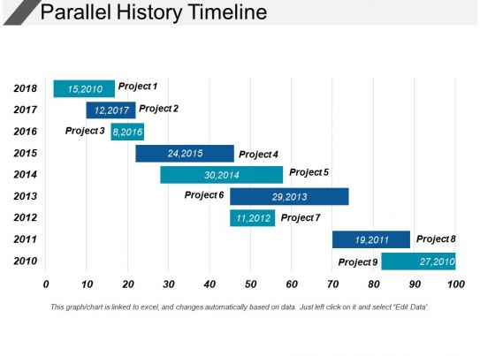 parallel history timeline