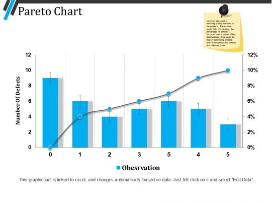 Pareto Chart Powerpoint Templates Presentation Powerpoint Diagrams