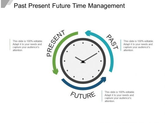 past present future powerpoint presentation Time differences with modals modals referring to present and future  present/ future modal has a corresponding past modal  powerpoint presentation.