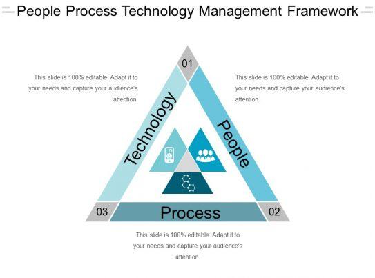 people process technology management framework ppt samples