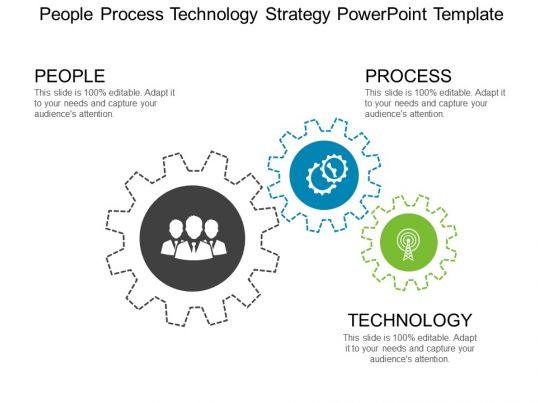 people process technology strategy powerpoint presentation