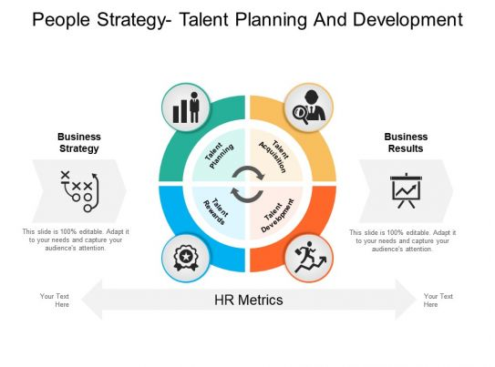 People Strategy Talent Planning And Development ...