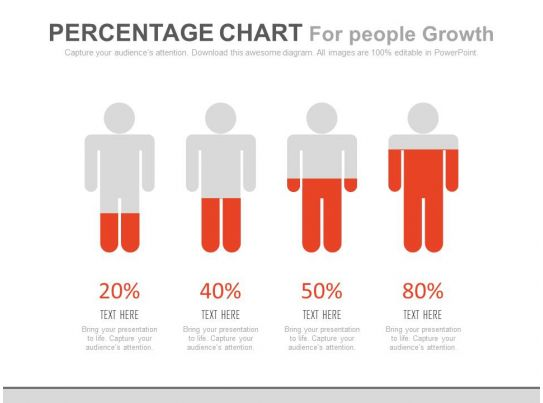 Percentage Chart For People Growth Powerpoint Slides