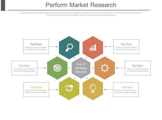 perform market research ppt slides powerpoint presentation designs slide ppt graphics. Black Bedroom Furniture Sets. Home Design Ideas