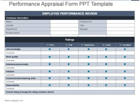 Performance Appraisal Form Ppt Template – Appraisal Forms Template
