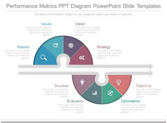 Performance metrics ppt diagram powerpoint slide templates for Performance metric template