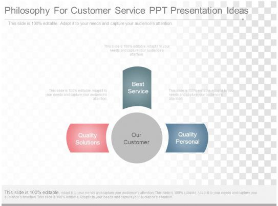 customer service presentation ideas Good customer service- authorstream presentation excellent customer service when the customer gets a little more than what he/she expected.