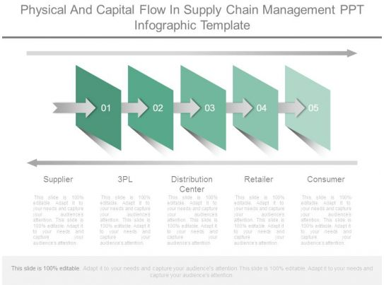 management of capital flow in india Large capital inflows are often followed by credit and investment booms, inflation,  real exchange rate misalignments, current account imbalances and financial.
