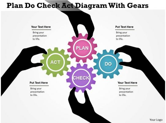 Plane Do Check Act With Gears Powerpoint Template Slide