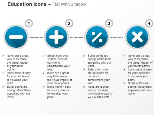Plus Minus Division Multiplication Symbols Ppt Icons Graphics