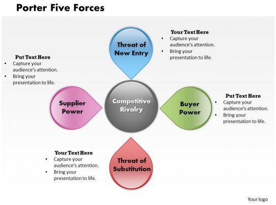 Skillfully designed marketing slides showing porter five for Porter 5 forces template