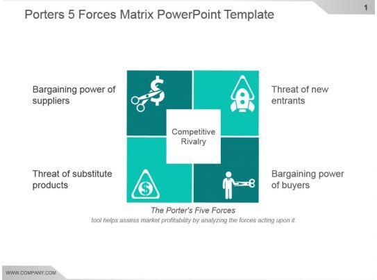 Porters 5 forces matrix powerpoint template powerpoint for Porter 5 forces template