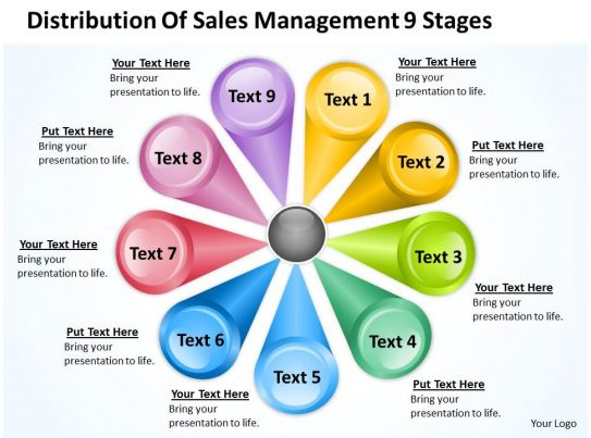 sales and sales management notes Sales management entails numerous objectives which are executed by sales managers there are mainly four such objectives of sales management one is the have higher volumes, second is the have margins, third is to give continuos growth and fourth is the role of sales in finance and management.