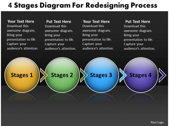 Ppt State Diagram For Redesigning Process Business Powerpoint Templates Stages Slide on Ladder Diagram