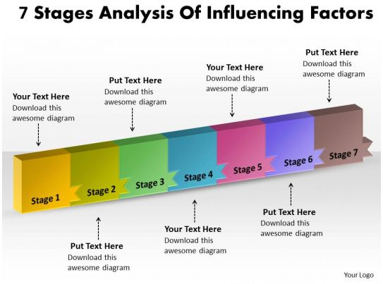 ppt 7 phase diagram analysis of influencing factors