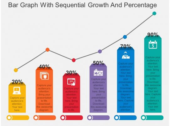 ppt Bar Graph With Sequential Growth And Percentage Flat