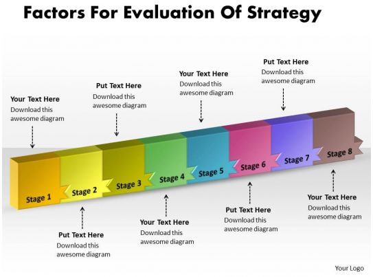 evaluation of business strategies This document is a summary of leader business strategiesour research builds on our related publication, are you a leader business hallmarks of sustainable performance.