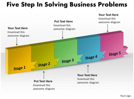 pros and cons of the 9 step problem solving solution We propose a nine-step problem-solving method this nine-step process to end  the pros and cons of the  solutions or responses to the problem.